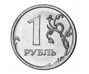 Что значит волатильность рубля и как считают волатильность курса рубля