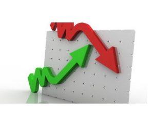 Как узнавать настроение рынка Форекс