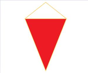 Фигуры графики флаг и фигура вымпел на Форекс