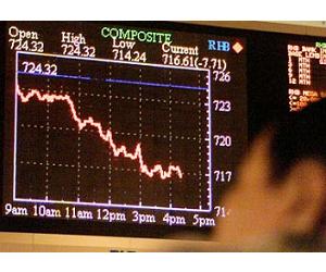 Что такое шорт на фондовом рынке