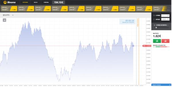орговые сигналы по методике для трейдинга «RSI-Trend»