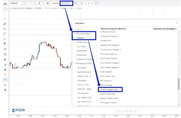 Добавляем на котировочный график технический индикатор Relative Strength Index (RSI)