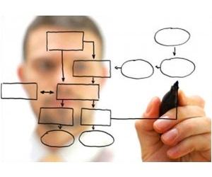 Создание прибыльной стратегии на Форекс