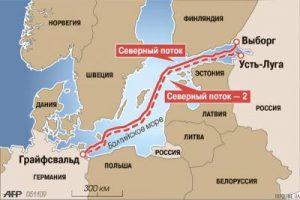 Польша против «Северного потока-2»