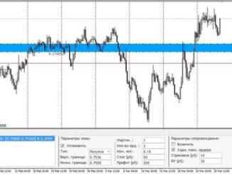 Бесплатные торговые советники на валютном рынке