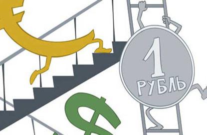 Ожидаем укрепление евро против доллара