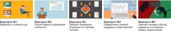 Видео уроки по торговле бинарными опционами