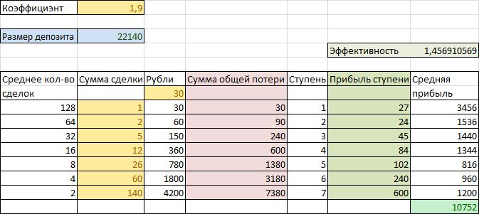 Ripple криптовалюта курс график за всю историю-5